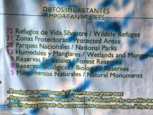 List of Costa Rica Wildlife Refuges, Parks, and Protected Areas